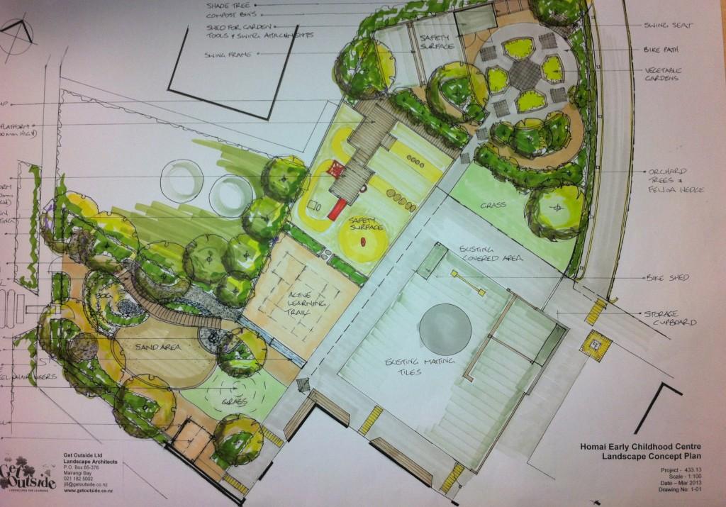 Playground Design | BLENNZ Homai Early Childhood Centre